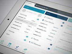 Dashboard for EMR iPad App