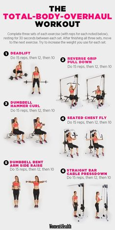 Routine One Star Trainer Used to Totally Revamp Her Body The Total-Body-Overhaul Workout (read full article for proper form!)The Total-Body-Overhaul Workout (read full article for proper form! Hiit Workout Videos, Toning Workouts, Workout Plans, Dumbbell Workout, Gym Workouts To Lose Weight, Weight Exercises, Workout Routines, Total Body Workouts, Circuit Training Workouts