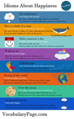 Idioms about Happiness