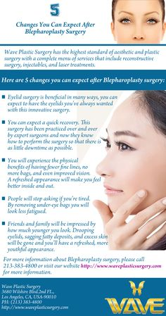 Eyelid surgery is beneficial in many ways, you can expect to have the eyelids you've always wanted with this innovative surgery. Log on http://www.waveplasticsurgery.com/