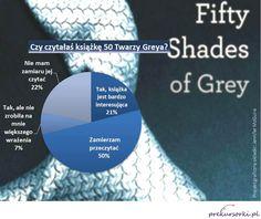 50% kobiet zamierza przeczytać 50 Twarzy Greya! www.prekursorki.pl  #sonda #infograph #fifty shades of grey #books
