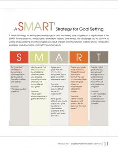 SMART goal setting for students (handout)