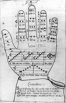 In Medieval music, the Guidonian hand was a mnemonic device used to assist singers in learning to sight-sing.