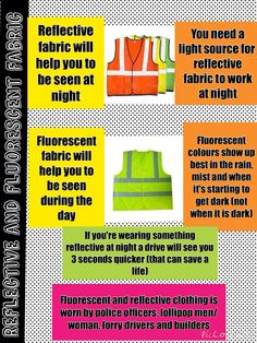 Reflective and fluorescent fabric