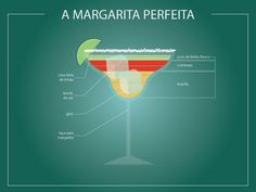delicious drinks inforgraphics