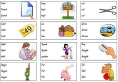 Специально для наших любознательных читателей мы подготовили подборку полезных таблиц, которые помогут в освоении азов английского языка. Их можно распечатать и вложить в свою рабочую тетрадь, чтобы наглядные примеры были всегда под рукой.