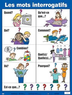 French : question words #learn #french Más Más