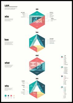 Linkage Mind infographic Relajaelcoco con la fiebre de la infografa - nomadismo visual #infographics