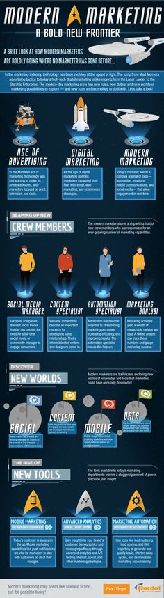 Modern marketing: a bold new frontier #infographic