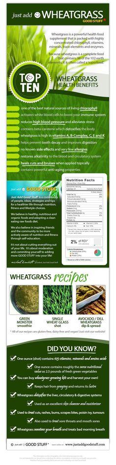 Wheatgrass Health Benefits