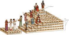 las-clases-sociales-en-el-imperio-romano-patricios-plebeyos-nobles-y-plebeyos-caballeros-esquema