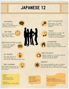syllabus done as an infographic - kudos to Colleen Lee, Japanese teacher from British Columbia!