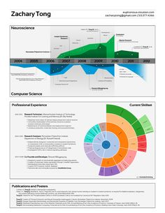 #Business #Infographics - Infographic Resume by Zachary Tong #Infografia