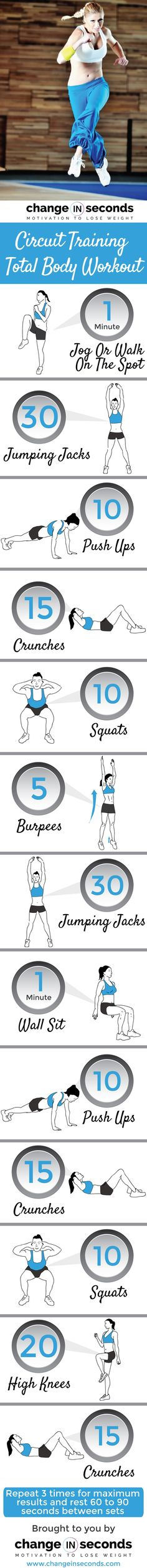 List of exercises & instructions for circuit training total body workout:  1 Minute Jog Or Walk On The Spot 30 Jumping Jacks 10 Push Ups 15 Crunches 10 Squats 5 Burpees 30 Jumping Jacks 1 Minute Wall Sit 10 Push Ups 15 Crunches 10 Squats 20 High Knees 15 Crunches  Rest betwee