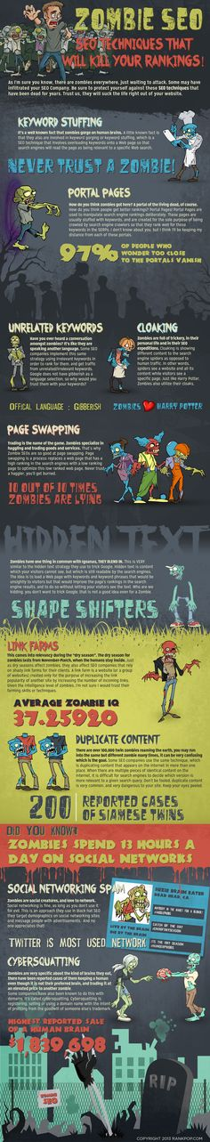 Cute infographic on negative SEO tactics that can kill your website! (Cute, if you like zombies...LOL!)