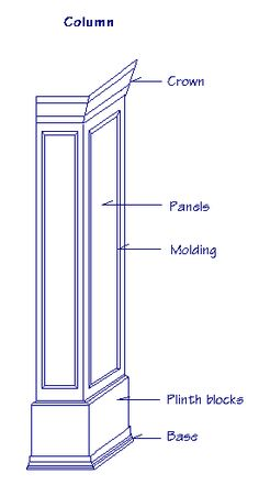 1000 images about columns on pinterest column design for Interior square column designs