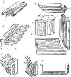 Оконная коробка для деревянных зданий