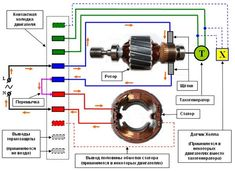 Electrical Projects, Electrical Wiring, Electronics Projects, Electrical Equipment, Cnc Programming, Washing Machine Motor, Electrical Circuit Diagram, Electronic Schematics, Electric Motor