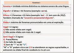 1.12 Fonologia - Resumo Fonemas 1