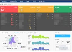 안랩, 지능형 보안위협 대응위한 '차세대 관제 서비스' 출시 - CIO Korea