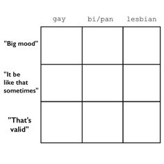 0ab95c9f7ed6584b667cde225f3fefb7 image result for new alignment chart blank posts that are