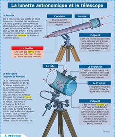 Exhibit: The telescope and the telescope Cosmos, French Resources, School Grades, Space And Astronomy, Learn French, French Language, Science And Nature, Telescope, Inventions
