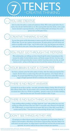 Interesting Poster Featuring The 7 Tenets of Creative Thinking