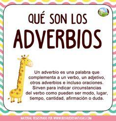 Spanish Grammar, Spanish Words, Spanish Language Learning, Spanish Lessons, Spanish Classroom Activities, Spanish Teaching Resources, Common Phrases, Classroom Language, Expressions