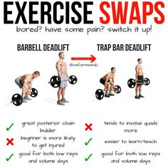 swap should be permanent or that I am against Barbell Deadlifts, but, there are instances wher. Trap Bar Deadlift, Barbell Deadlift, Dead Lift Workout, Deadlift Variations, Chronic Lower Back Pain, Tight Hip Flexors, Psoas Muscle, Ab Challenge, Gym Tips