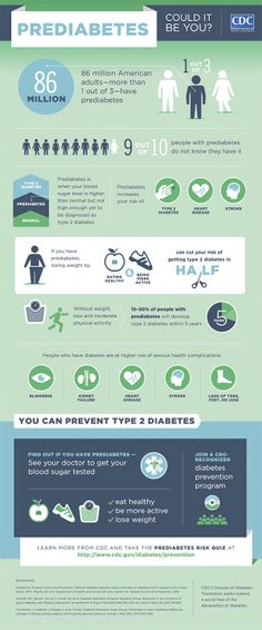Prediabetes... could it be you?
