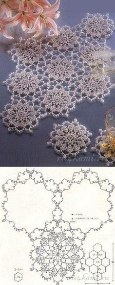 Mix of crochet & tatting? Crochet Snowflake Pattern, Crochet Doily Patterns, Crochet Snowflakes, Crochet Diagram, Tatting Patterns, Crochet Designs, Crochet Doilies, Crochet Flowers, Crochet Lace