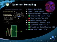 Quantum Tunneling Time Control and Time Travel