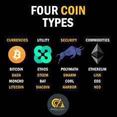 There are 4 main types of asset classes in crypto. Security tokens are the newest and a lot of people think they could be huge! What do you think? Investing In Cryptocurrency, Cryptocurrency Trading, Bitcoin Cryptocurrency, Economics Lessons, Security Token, Ethereum Mining, Free Bitcoin Mining, Crypto Money, Computer Basics