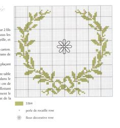 Sophie Delaborde et Sylvie Castellano ''Viviments les Beaux jours'' Biscornu Cross Stitch, Fall Cross Stitch, Mini Cross Stitch, Cross Stitch Borders, Cross Stitch Alphabet, Cross Stitch Flowers, Cross Stitch Charts, Cross Stitching, Cross Stitch Embroidery