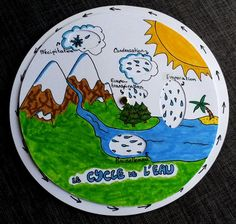Le Cycle de l'eau Cool Science Fair Projects, Science Activities For Kids, Cool Science Experiments, Stem Science, Science Education, Earth Science, Science And Technology, Geography Activities, Plant Science