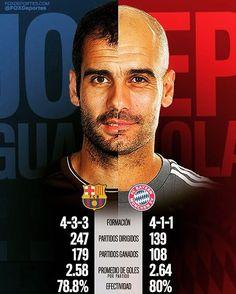"""""""""""Los números de Guardiola"""""""""""