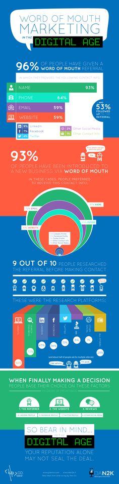 WoM_Survey_Infographic1