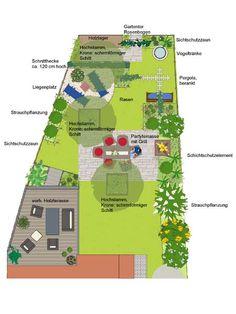 Gartenplanung gartendesign und gartengestaltung landhausgarten pinterest - Gartengestaltung grundriss ...