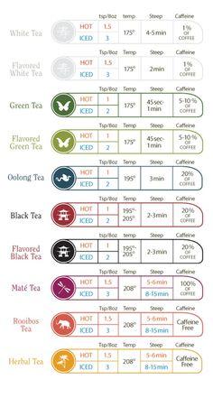 ceai-temperatura