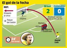Gol de David Luiz