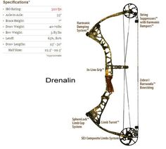 Mathews Drenalin: love this bow. Smooth to draw and easy to shoot accurately from the very first arrow. Mathews Bows, Mathews Archery, Archery Hunting, Hunting Gear, Hunting Bows, Sling Bow, Compound Bows, Best Bow, Bowhunting