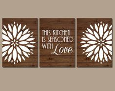 Canvas Painting Ideas Design Home Artwork Kitchen Wall Art Pictures Decorating