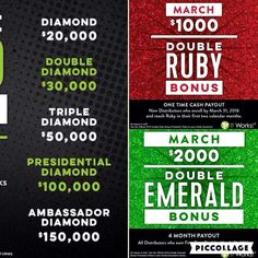 Time is ticking ⏰ by❗️ Only 1️⃣7️⃣ days left to become an It Works Distributor and qualify for the DOUBLE Ruby bonus‼️ What would you do with an extra $1000 ❓ Don't wait until the end of the month ... Each day you wait is a day you lose to make this happen‼️ I can help you, message me NOW❗️Barbie Pilcher Garrow 225-810-9262 Or visit www.wrapswithbarbie.myitworks.com to Join or Shop