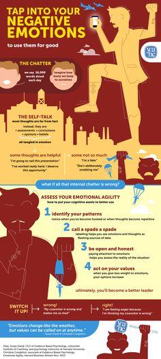 Transform your negative emotions into positive leadership.