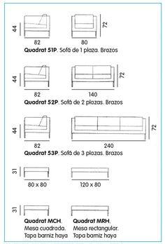 Resultado de imagen para medidas de muebles de sala en planta