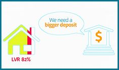 Money Chat - Home loan and financial planning advice - Mortgage Choice