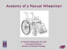 Anatomy of a Manual Wheelchair