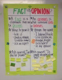Stuff Students Say and Other Classroom Treasures: Great Science Fiction Reads, Fact vs. Opinion Anchor Chart, and Testing Poster 5-4-Fri!