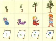 No automatic alt text available. Sequencing Cards, Sequencing Activities, Preschool Learning Activities, Kindergarten Literacy, No David, Teaching Materials, Special Education, Games For Kids, Olay
