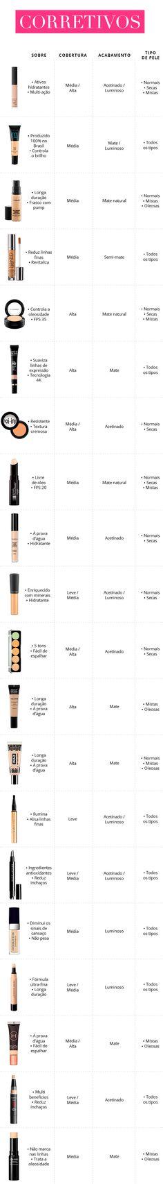 Como escolher o melhor corretivo pra sua pele